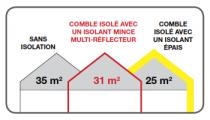 THERMISO / Aléiso M1- Classé Feu-(m².K/W) 3,04